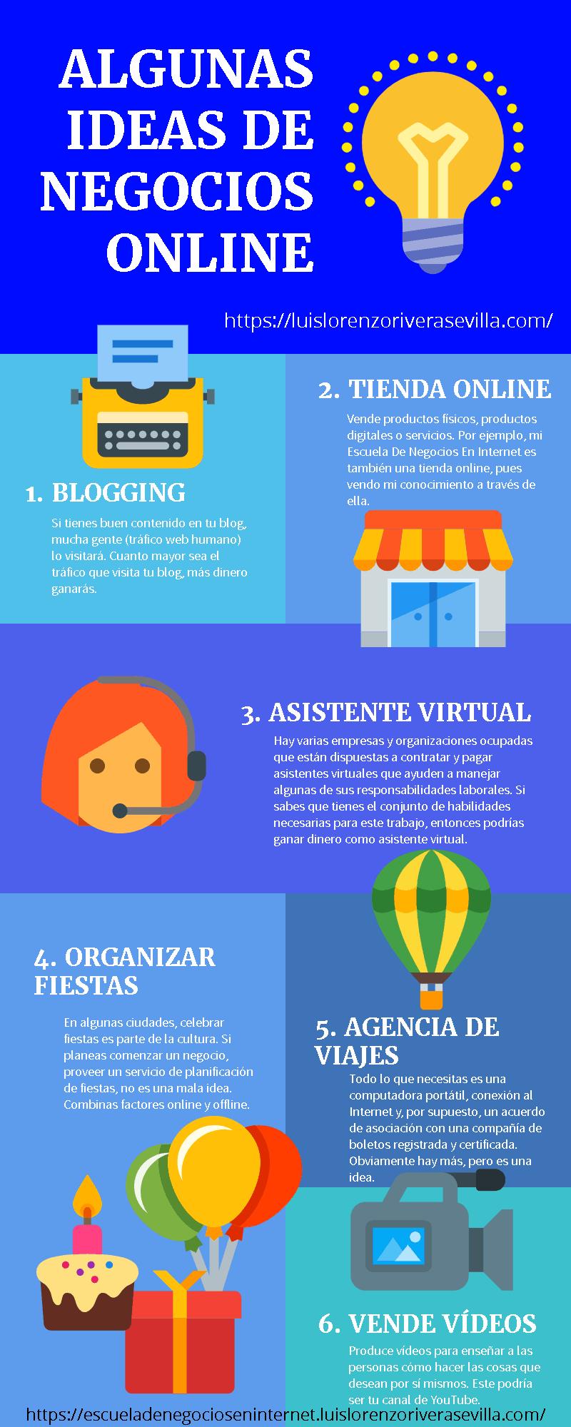 Algunas Ideas De Negocios Online